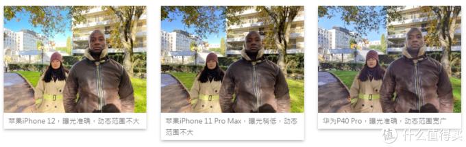 苹果iPhone 12 DxOMark成绩公布:总体表现优异,但人像和变焦拖了后腿
