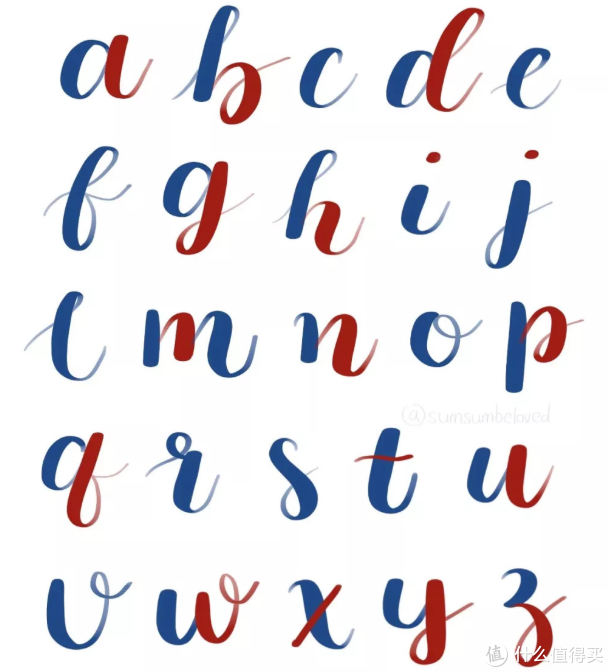 小写字母表(网图,侵删)