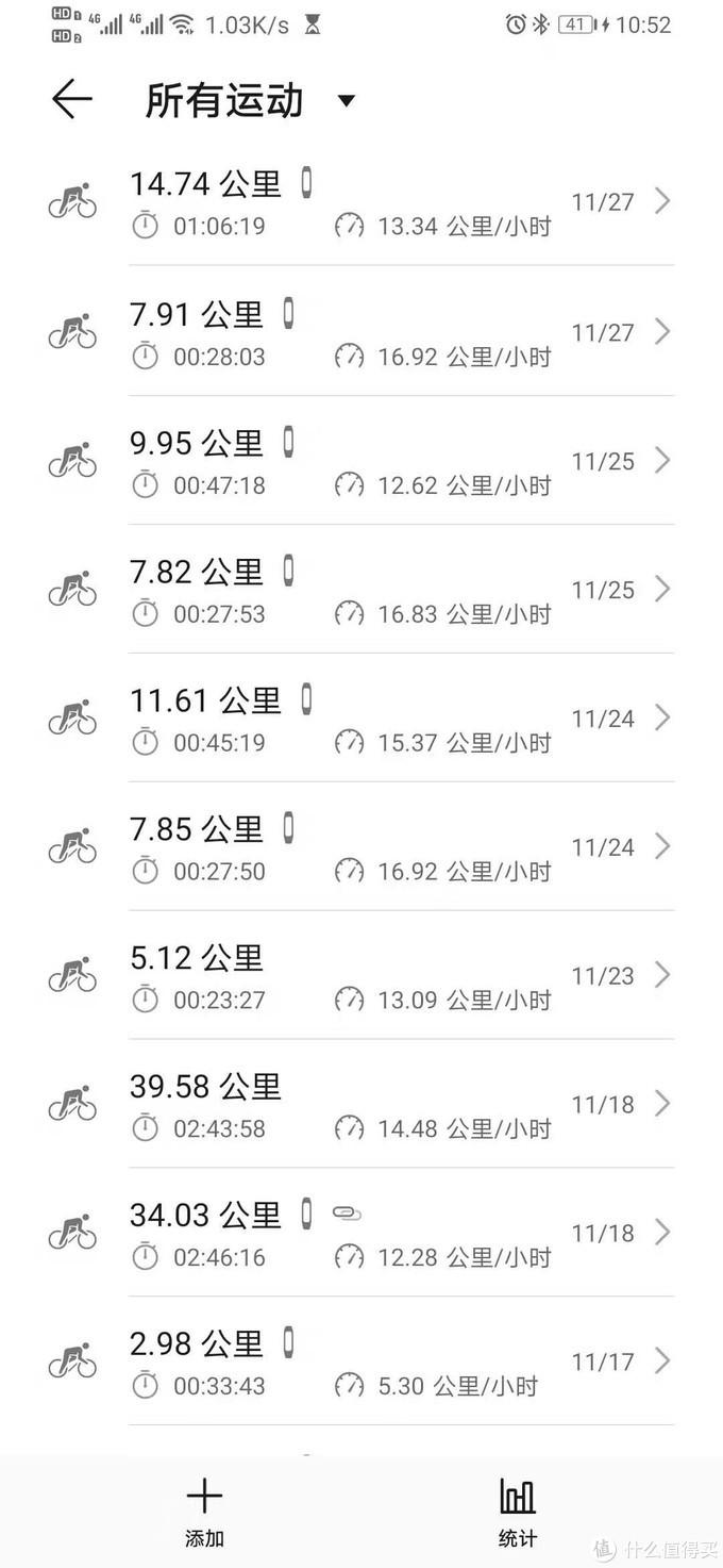 日常通勤骑行记录