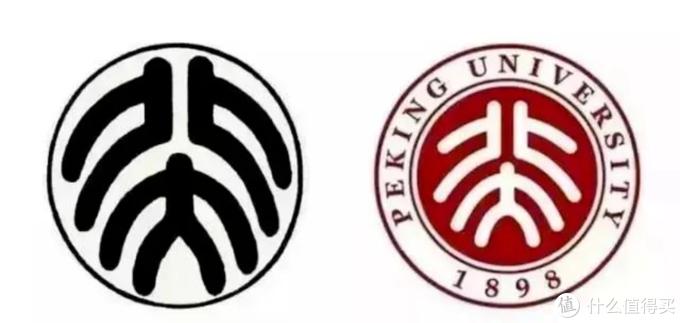 左:鲁迅设计的校徽,右:北大新校徽