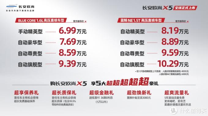 新车速递:长安欧尚X5正式上市
