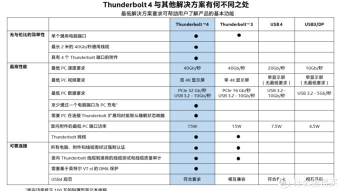 情怀/性能全都要,Acer Book RS保时捷设计限量版深度评测