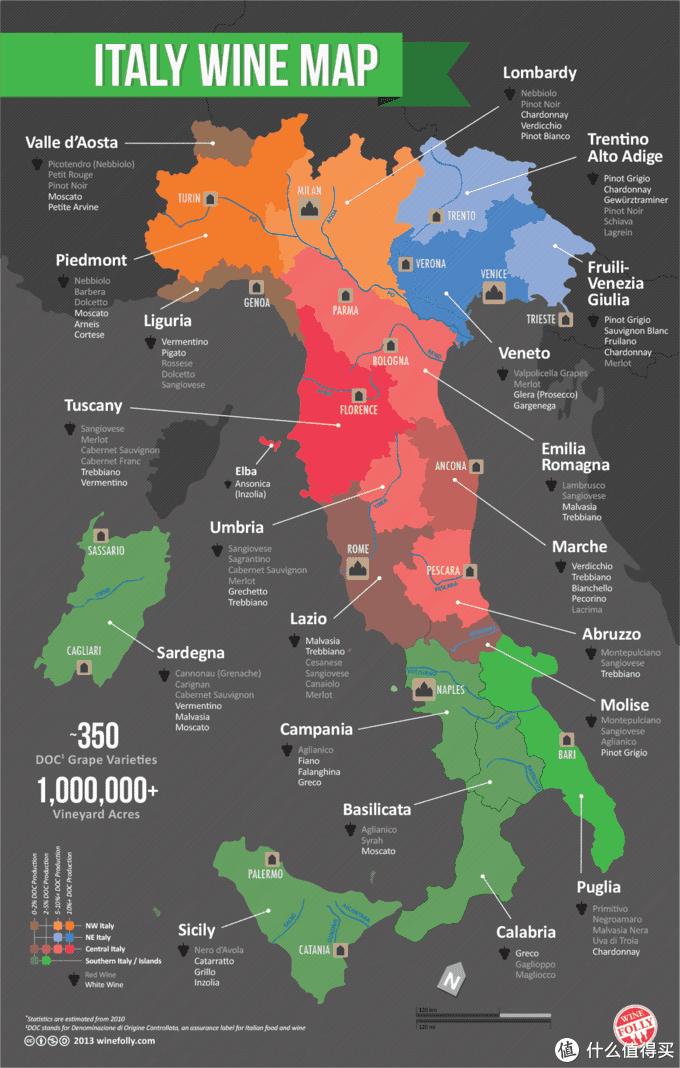 (意大利产区概况,东北部和西北部的酒在发烧友心中很出名,巴罗洛/阿玛罗尼等都各具特色)