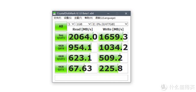慧荣主控+英特尔颗粒,科赋CRAS C710 M.2固态硬盘评测