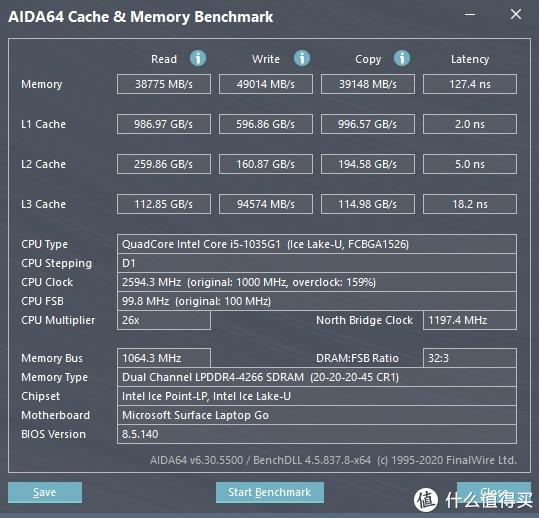 AIDA64 Cache&Memory Benchmark