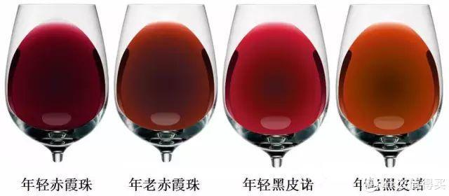 入门︱2 张图教你看懂葡萄酒的颜色