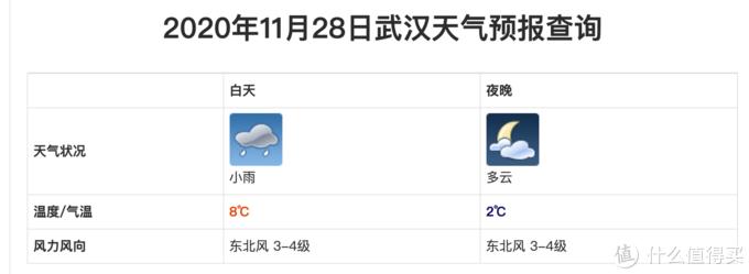 南方过冬室内取暖推荐之—空调取暖大法