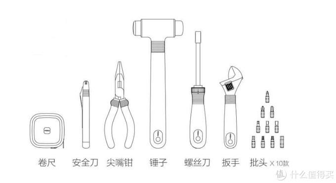 精心匠选,家中必备的工具清单
