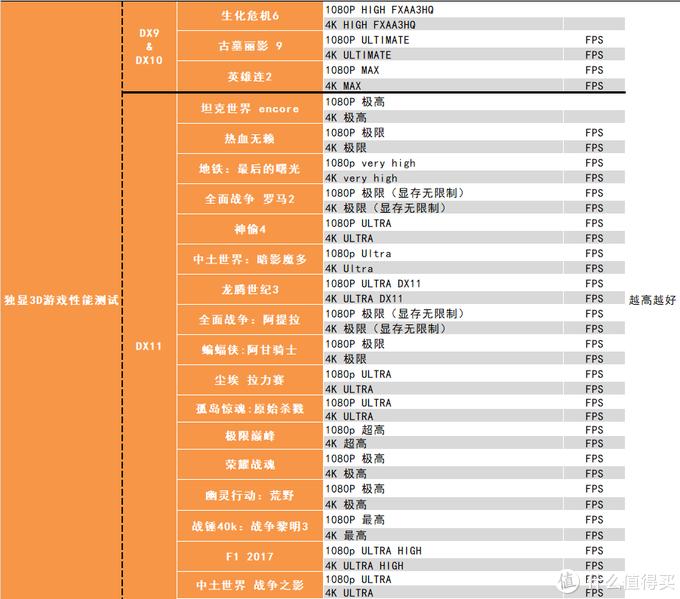 【茶茶】小锉刀训练有素?微星 RTX 3060TI 魔龙测试报告