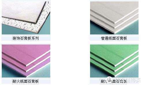 石膏板的分类