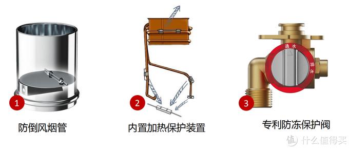 燃气热水器怎么选?记住这几点,保你不吃亏不上当