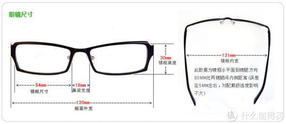 不等眼镜节!线下验光+线上配镜轻松搞定蔡司新清锐钻立方铂金膜 1.74