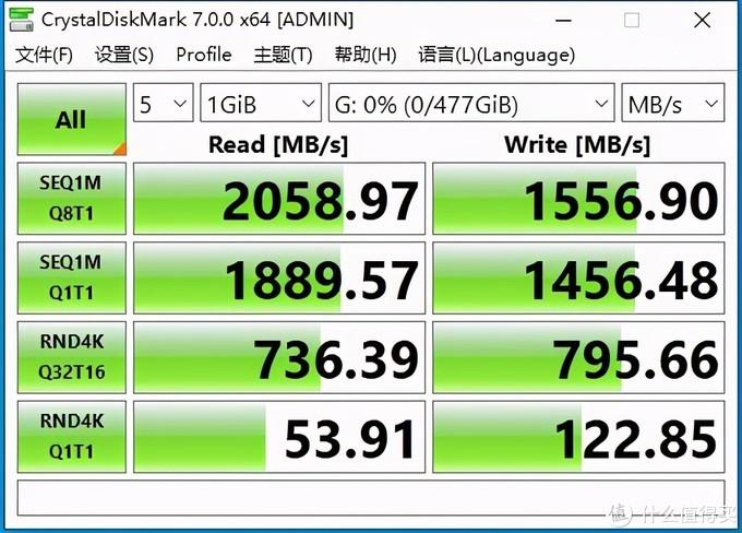 十年质保,国产消费级NVMe固态硬盘,大华C900评测