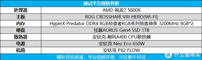 3060Ti干掉RTX 20系全部 映众这款显卡为何这么强?