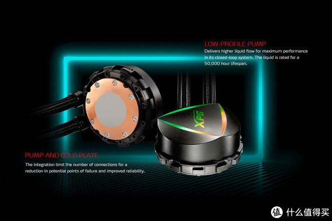 冷头设计来源转子发动机:威刚发布XPG LEVANTE 360 ARGB水冷散热器