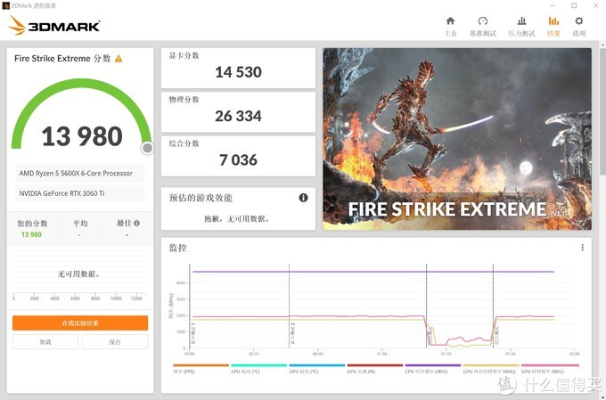 Fire Strike Extreme 显卡分14530
