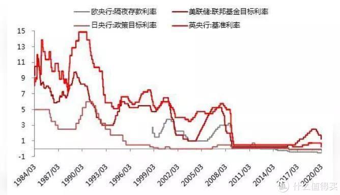 来源:WIND 中泰证券研究所