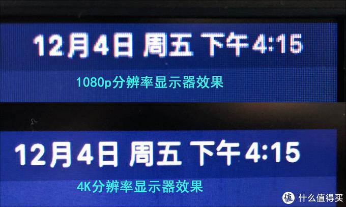 1080p和4K分辨率显示器对比效果图