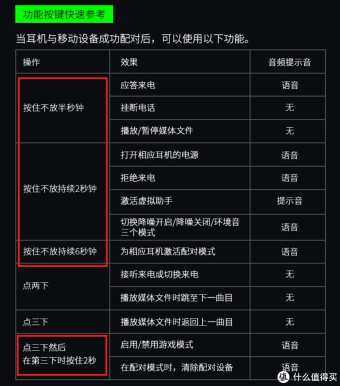 """雷蛇深耕TWS圈,推战锤狂鲨专业版,3个""""按住不放""""太耿直!"""