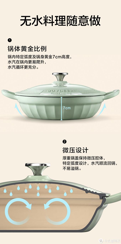 竟然很有性价比,北鼎珐琅铸铁锅-28cm焖焗锅