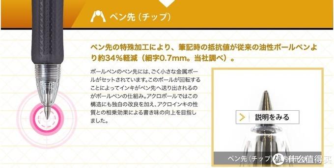 新品资讯: 百乐首支超细尖 Acroball T-Series 03发售啦!等等党们别等了