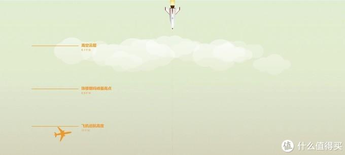 忙碌了一天,这八款既好玩又实用的解压网站,值得你去体验