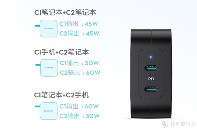 未来充电器睿能宝RAVPower90W双C口快充头使用评测