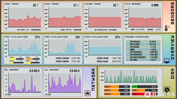活用AIDA64系统运行监控插件 ——Sensorpanel
