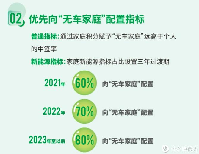 车闻小卖部:北京市小客车数量调控新政将于明年1月1日起实施