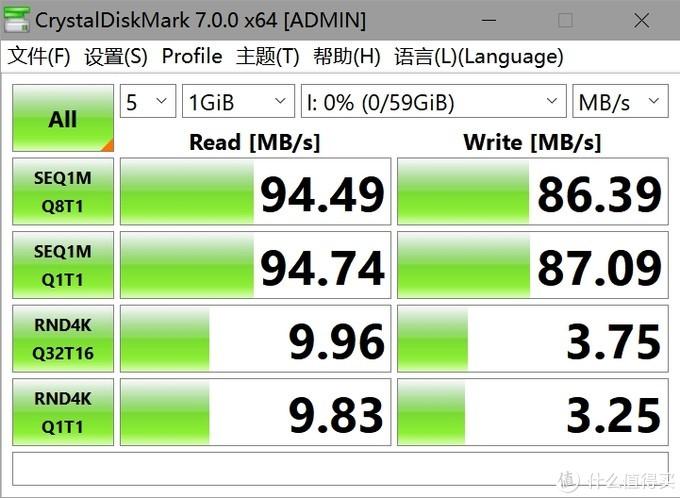 闪迪Extreme Pro 64G