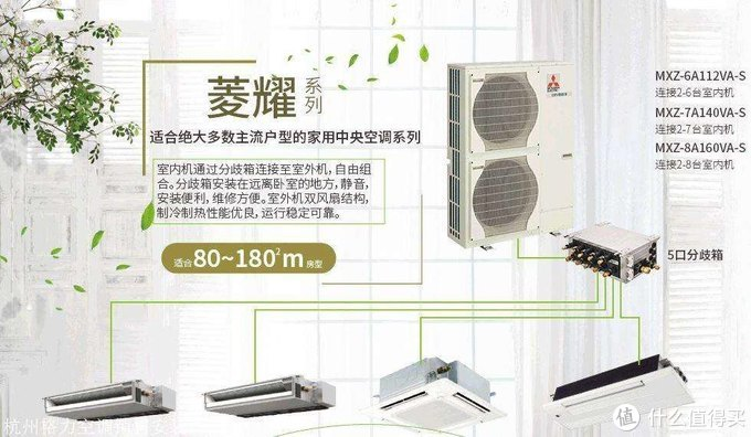 民用空调之王-三菱电机