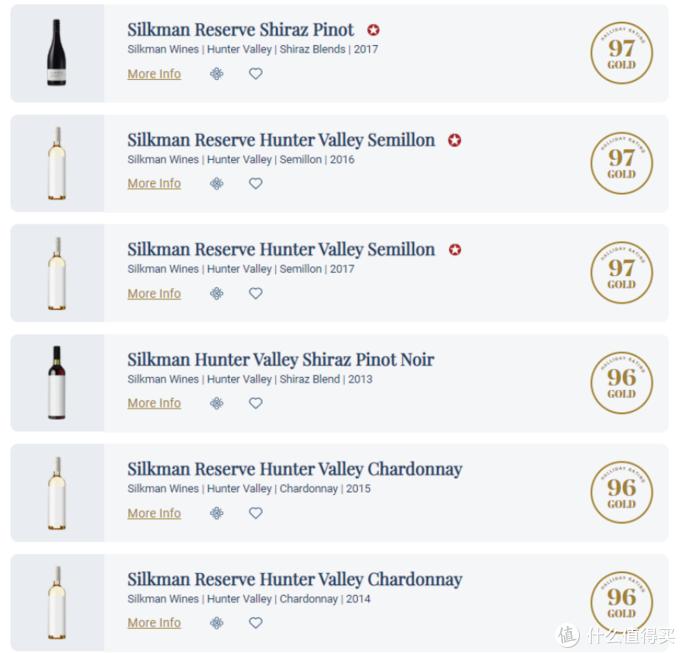 (希克曼部分酒款的评分,每一款都是90+)