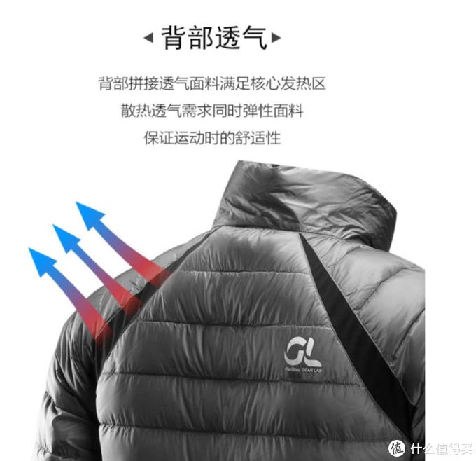 冬天如何穿衣搭配,户外运动才保暖舒适不着凉?