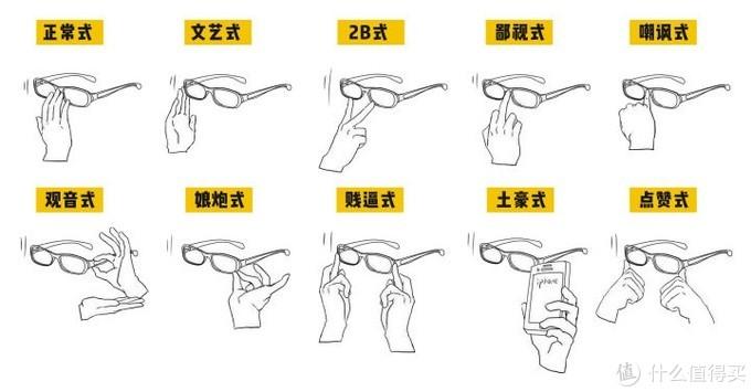 1688上配的依视路眼镜到手体验测评