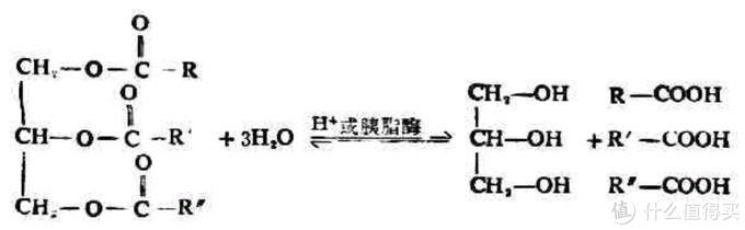 1mol油脂水解生成1mol甘油和3mol脂肪酸