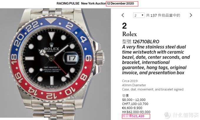 3600万的古董劳力士迪通拿,你会买吗?