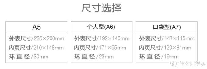 尺寸常见分类