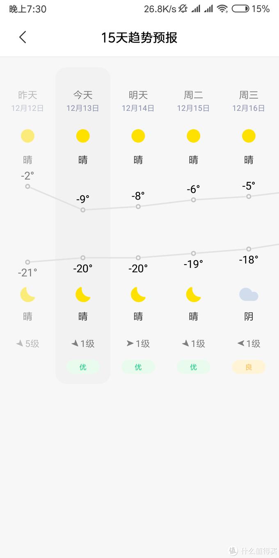 零下20度五菱MINI体验