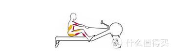 回桨阶段图示