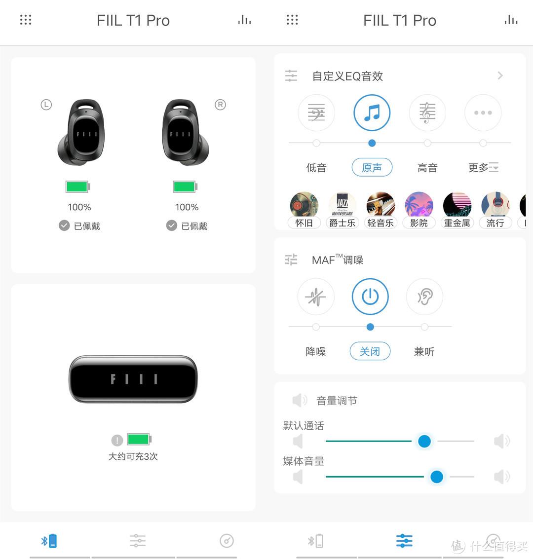 万字长文:真无线蓝牙耳机选购指南!五款主流产品全方位对比评测