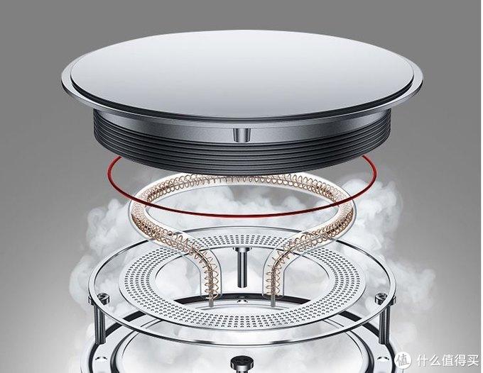 煮水式蒸发盘原理爆炸图