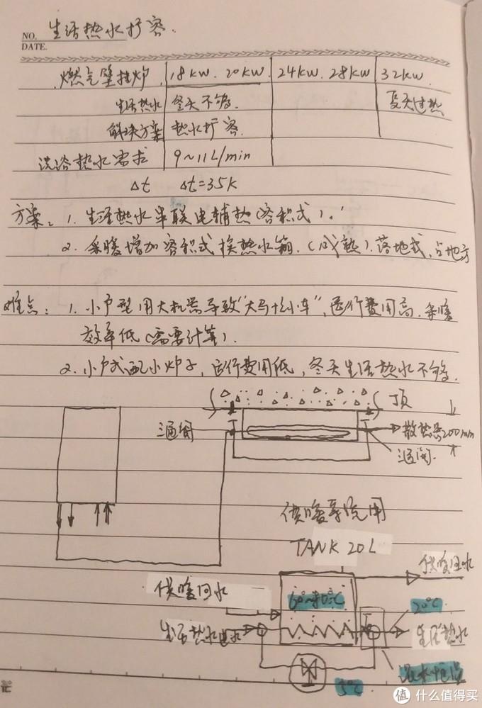 匹配壁挂炉,包含小功率的热水扩容方案
