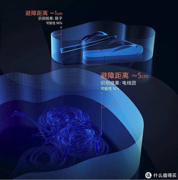 石头T7pro的AI视觉避障,科沃斯T8AIVI采用类似技术