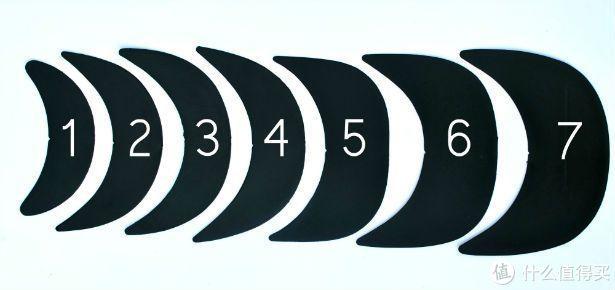 不同尺寸形状的帽檐撑子,摘自ebay