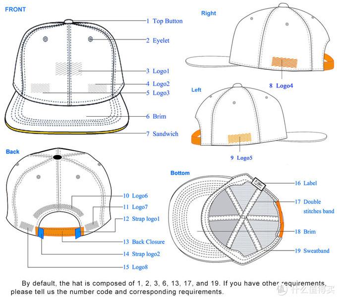 硬顶六片可调节棒球帽白描画范例,摘自Made-in-China