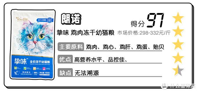 听说,想看这款粮测评的家长从深圳排到了法国?