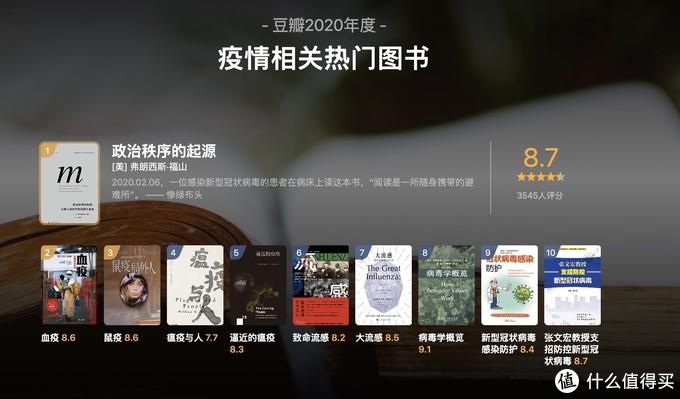 2020豆瓣年度读书榜单来了!盘点推荐了260本书,读过1本也证明今年有收获~