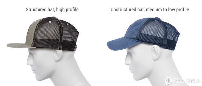 暂且先拿下边也介绍的另一个维度的帽子-货车帽作为例子,摘自Dungarees