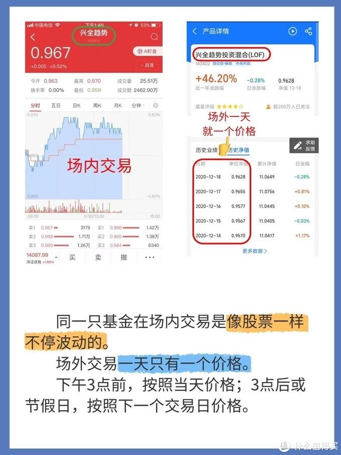 【建议收藏】支付宝和股票账户买基金的区别