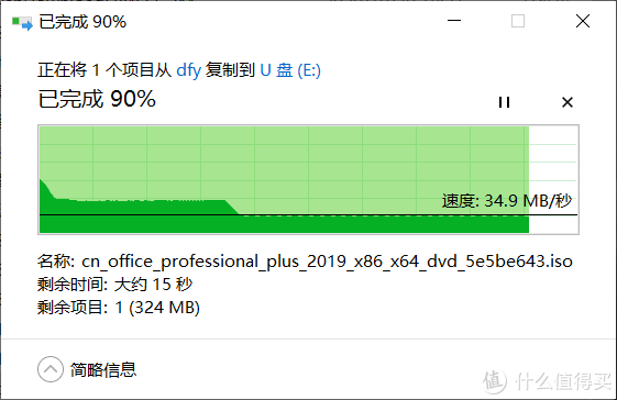 闪迪至尊高速酷铄128g u盘开箱小测